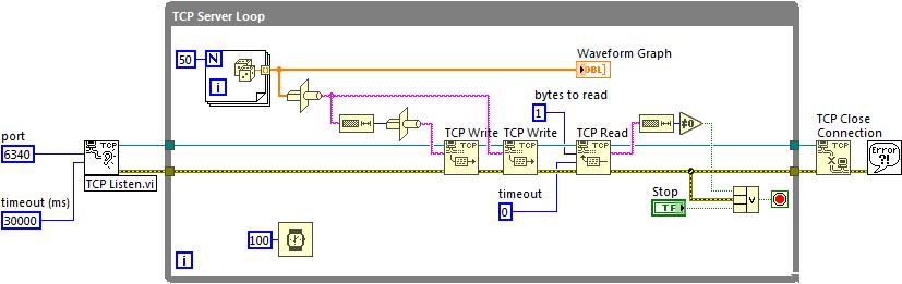 Блок-діаграма Simple Data Server.vi