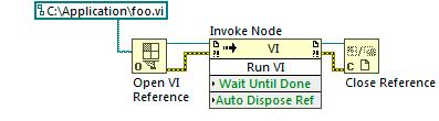 Реалізація програми foo.vi на локальному комп'ютері