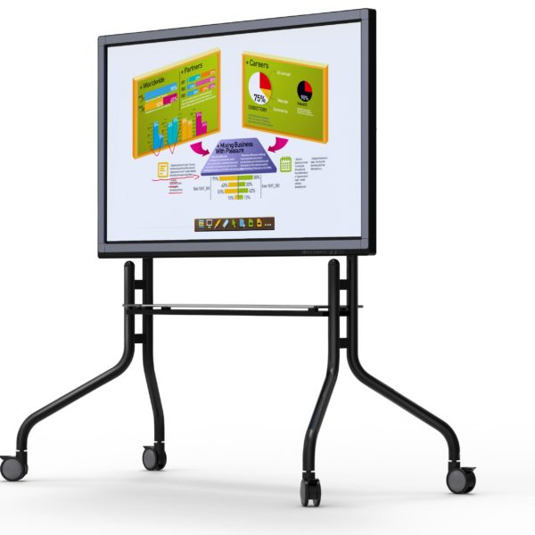 presentation Multiboard