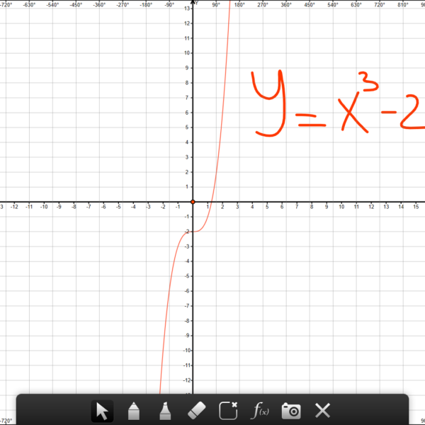 math Multiboard