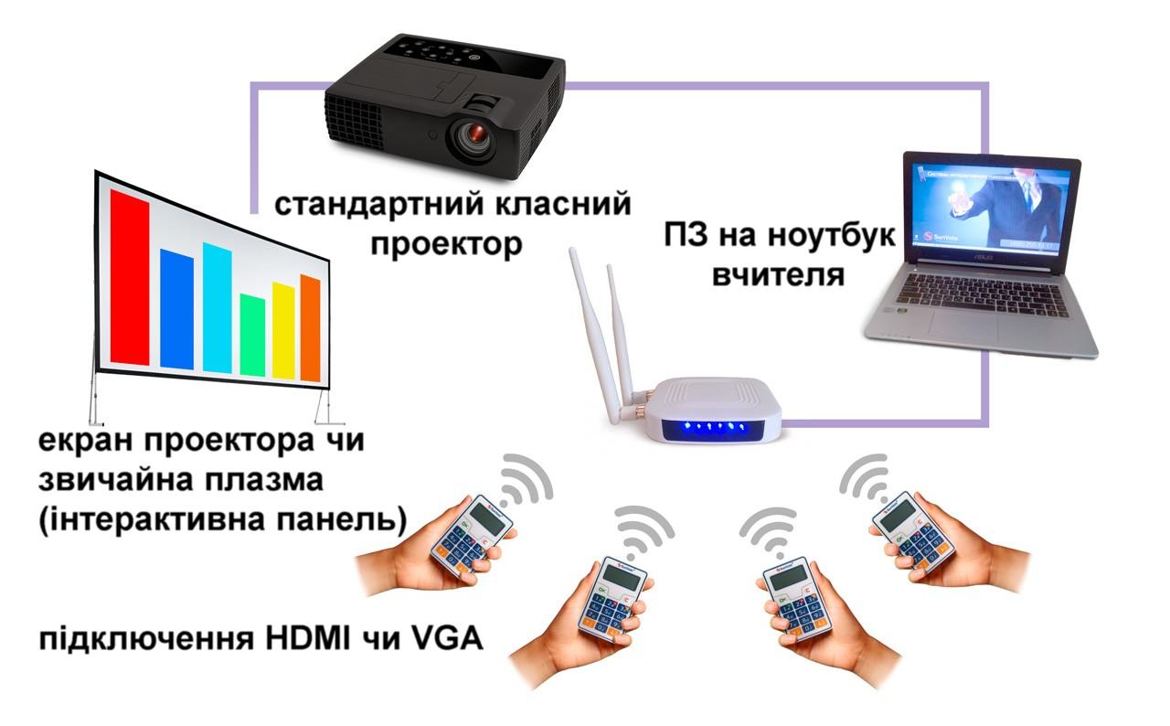 схема підключення системи опитування